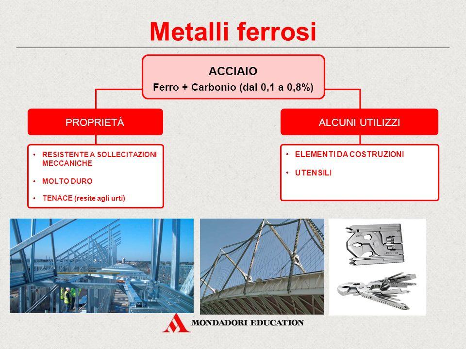Ferro + Carbonio (dal 0,1 a 0,8%)