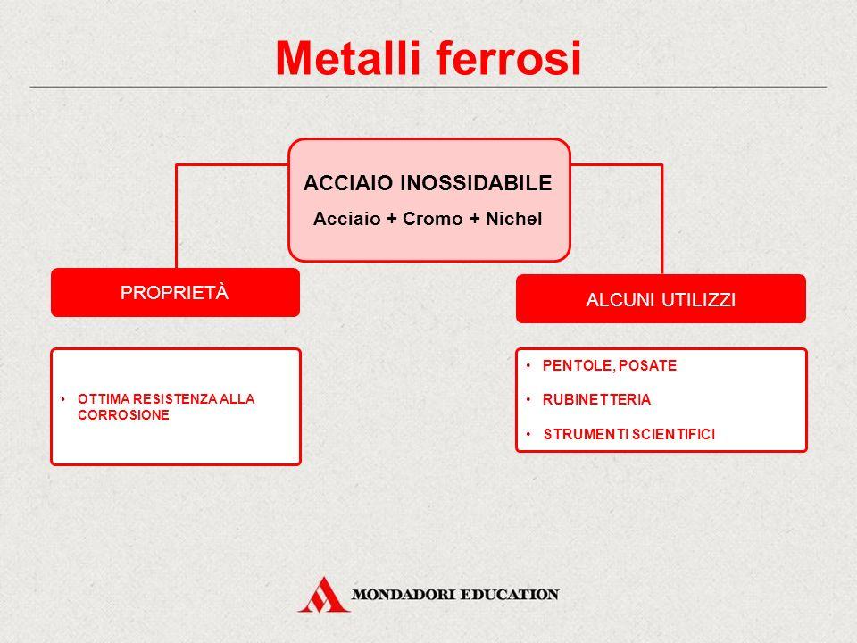 Acciaio + Cromo + Nichel