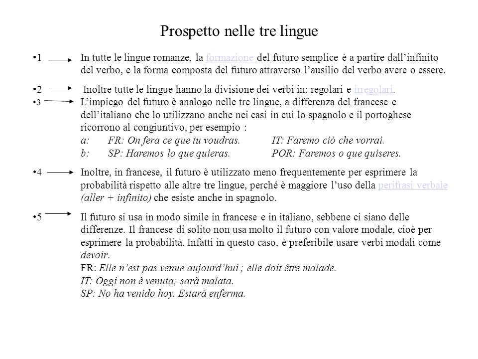 Prospetto nelle tre lingue