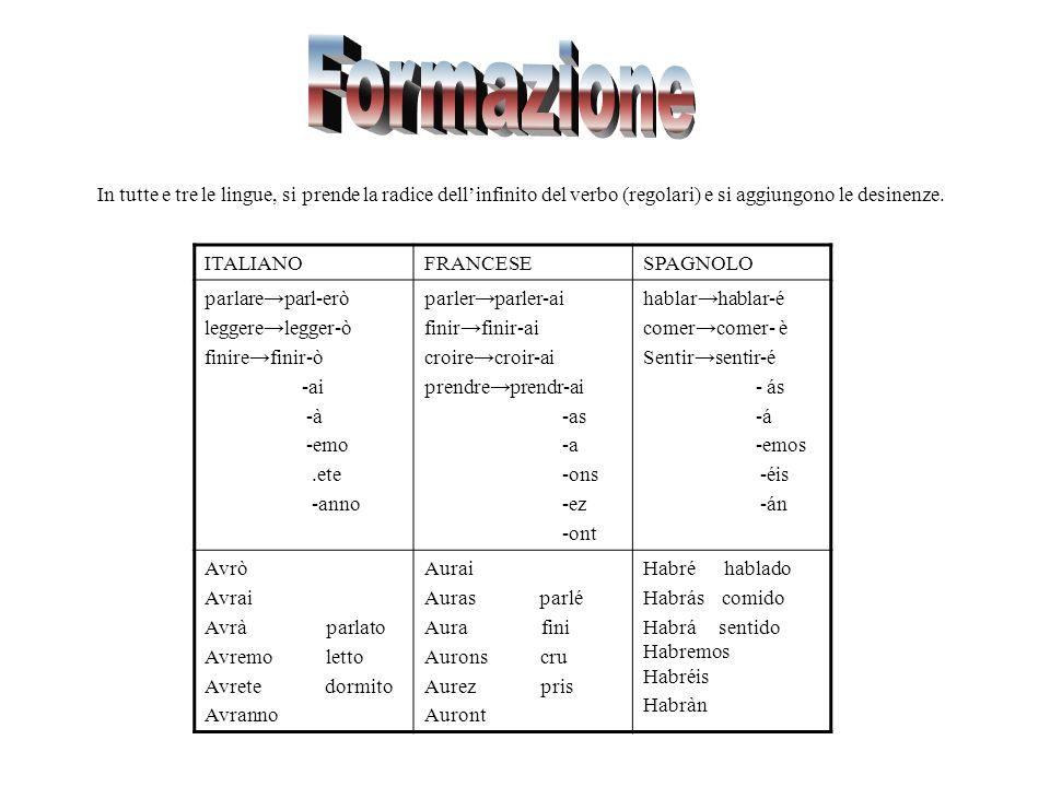Formazione In tutte e tre le lingue, si prende la radice dell'infinito del verbo (regolari) e si aggiungono le desinenze.