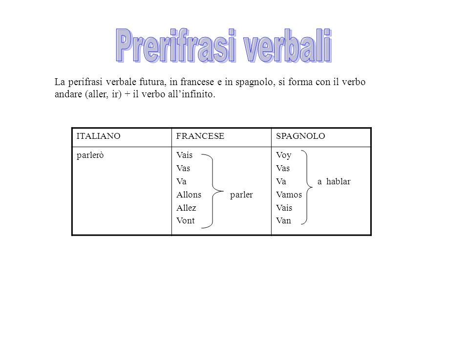 Prerifrasi verbali La perifrasi verbale futura, in francese e in spagnolo, si forma con il verbo andare (aller, ir) + il verbo all'infinito.