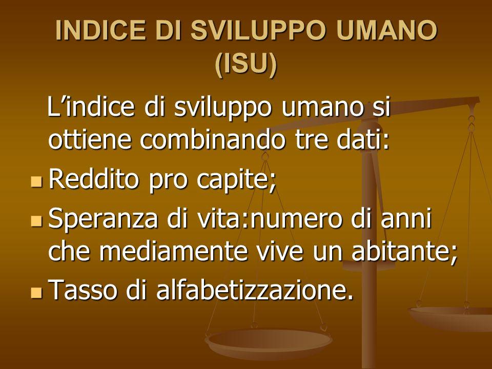 INDICE DI SVILUPPO UMANO (ISU)