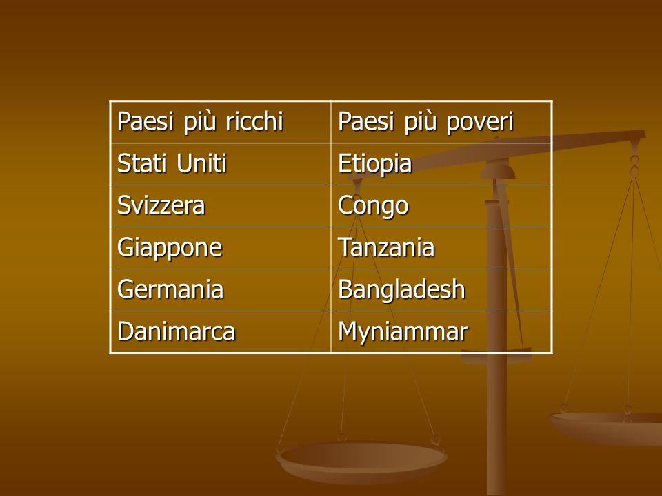 Paesi più ricchi Paesi più poveri. Stati Uniti. Etiopia. Svizzera. Congo. Giappone. Tanzania.