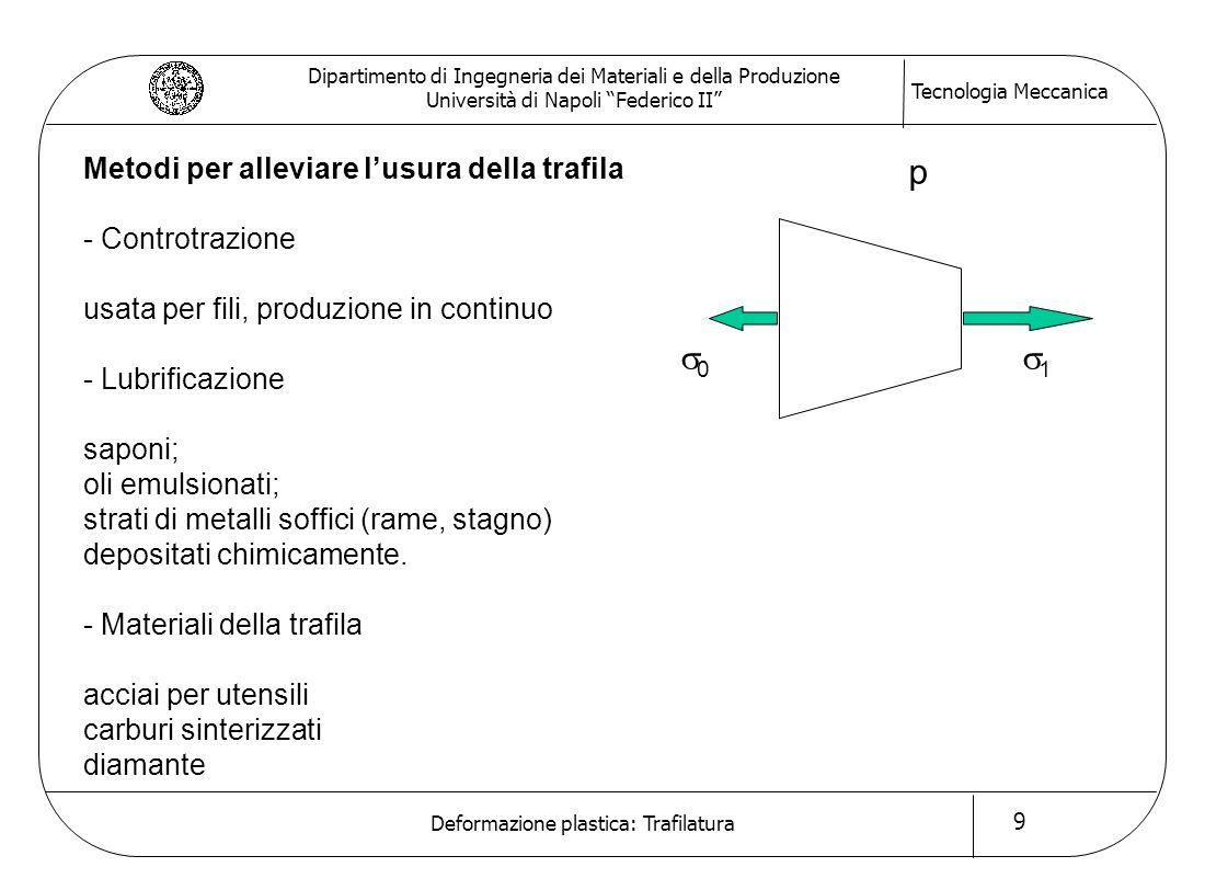 p 0 1 Metodi per alleviare l'usura della trafila - Controtrazione
