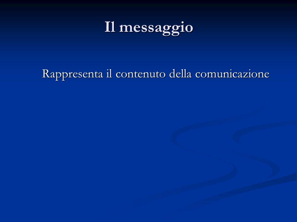 Il messaggio Rappresenta il contenuto della comunicazione
