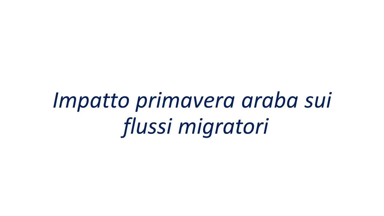 Impatto primavera araba sui flussi migratori