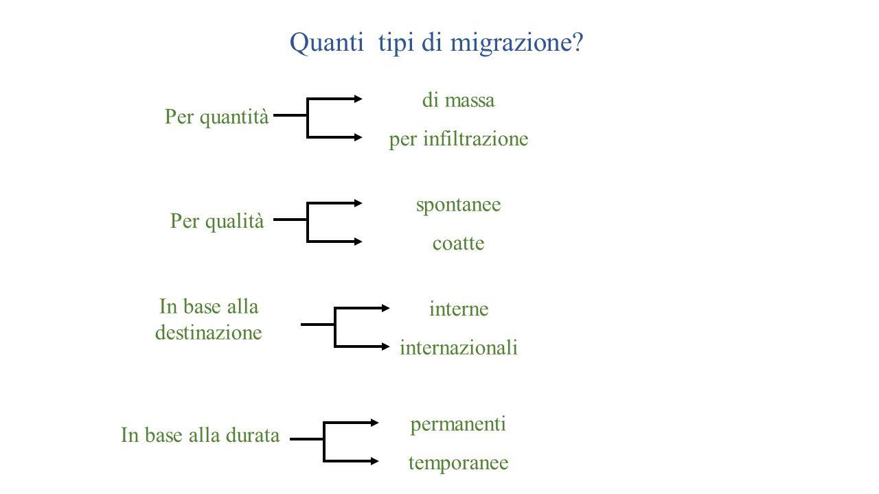 Quanti tipi di migrazione