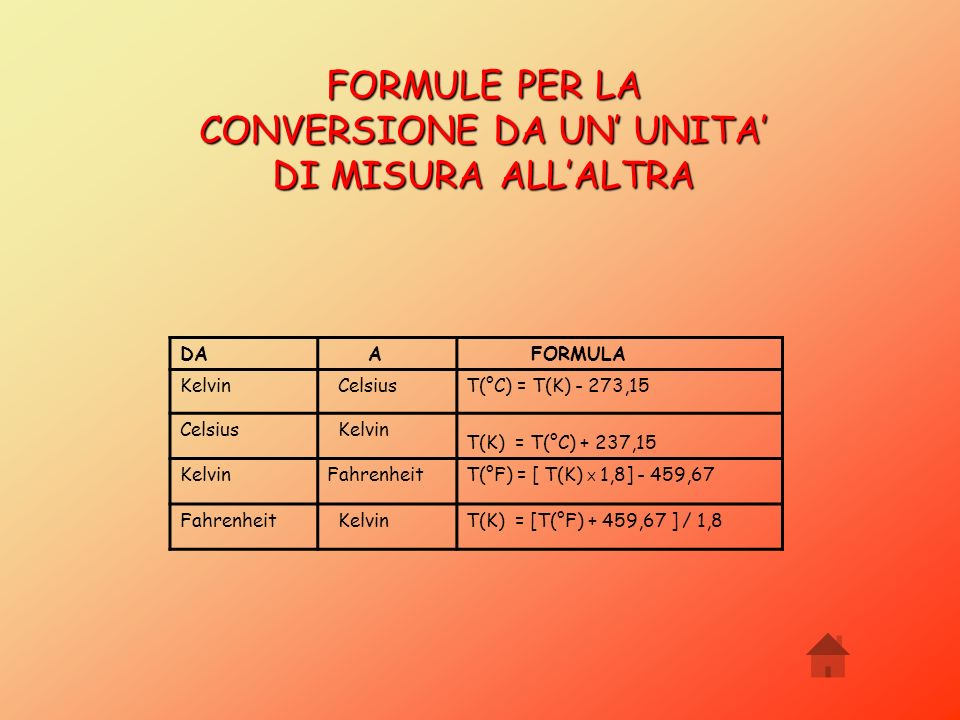 FORMULE PER LA CONVERSIONE DA UN' UNITA' DI MISURA ALL'ALTRA