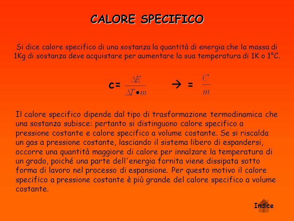 CALORE SPECIFICO