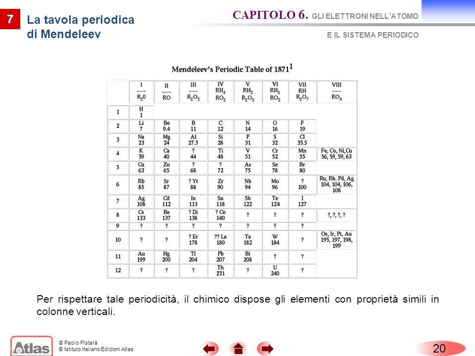 Gli elettroni nell atomo e il sistema periodico ppt video online scaricare - Tavola periodica di mendeleev ...