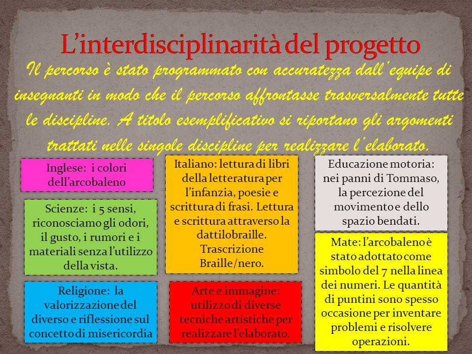 L'interdisciplinarità del progetto