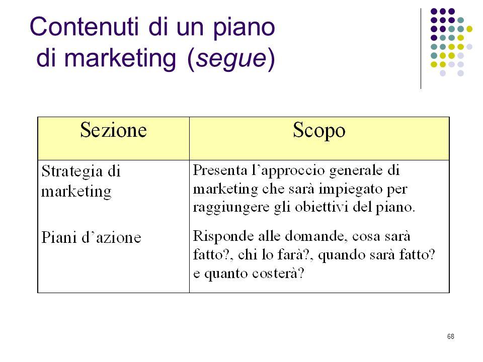 Il marketing la gestione operativa dell impresa ppt for Esempi di piani di marketing