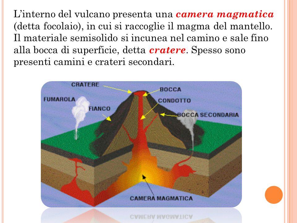 L'interno del vulcano presenta una camera magmatica (detta focolaio), in cui si raccoglie il magma del mantello.