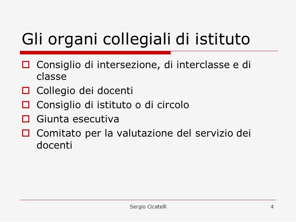 Gli organi collegiali di istituto