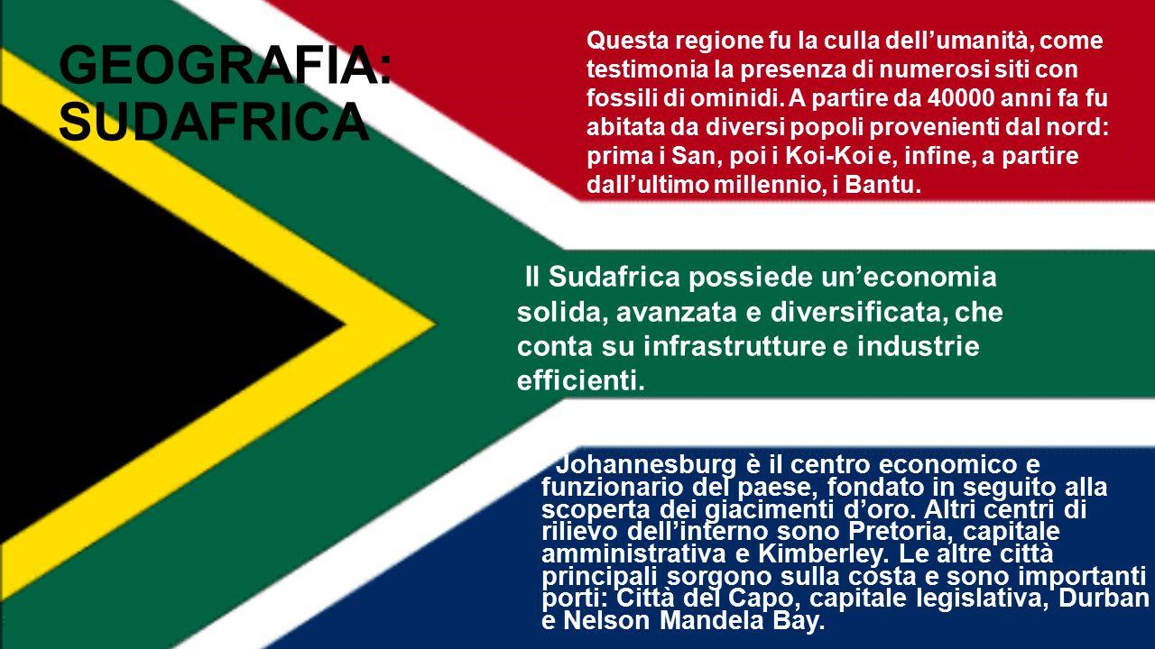 GEOGRAFIA: SUDAFRICA