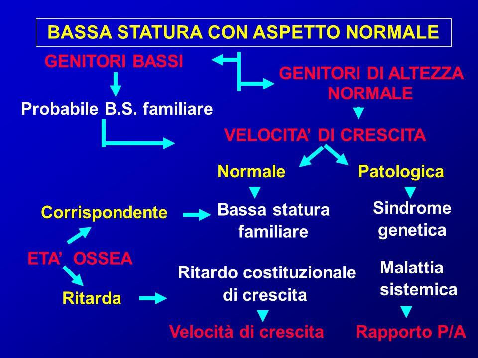 BASSA STATURA CON ASPETTO NORMALE