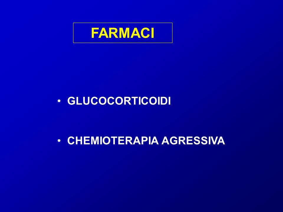FARMACI GLUCOCORTICOIDI CHEMIOTERAPIA AGRESSIVA