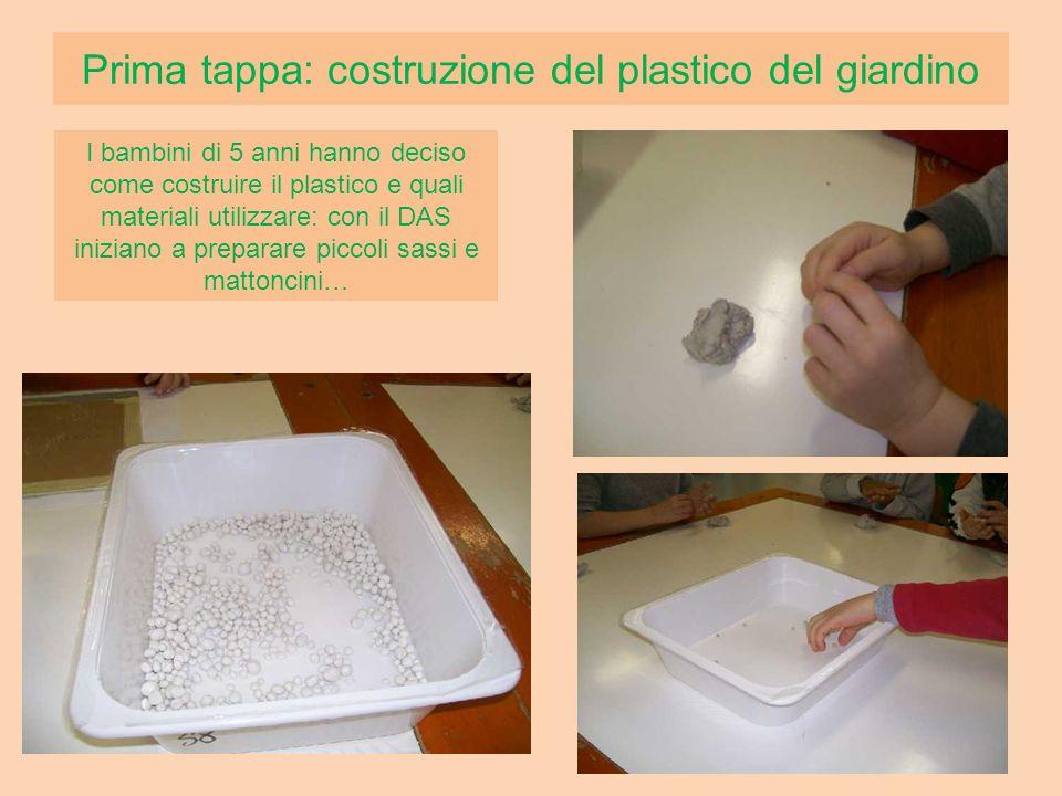 Prima tappa: costruzione del plastico del giardino