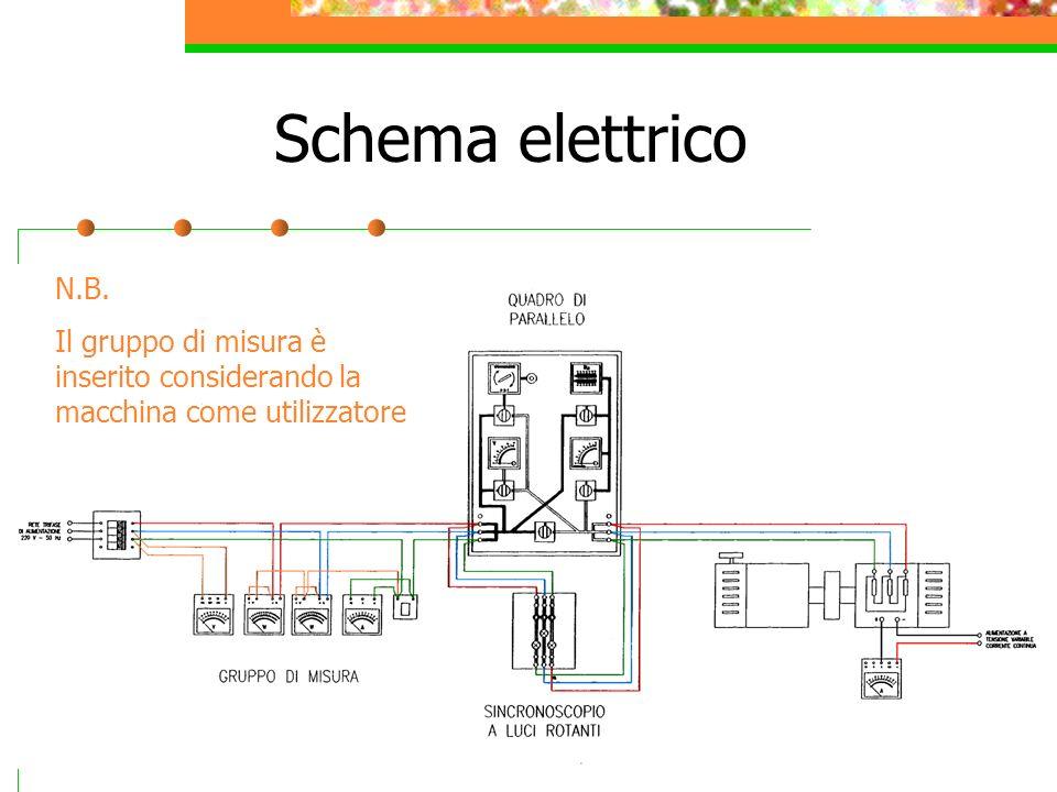 Schema Elettrico Za Came : Parallelo degli alternatori ppt scaricare