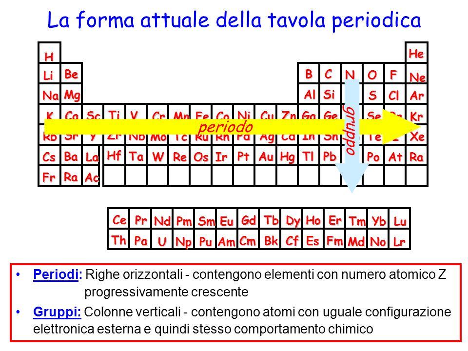 Orbitali atomici ppt scaricare - Tavola periodica configurazione elettronica ...