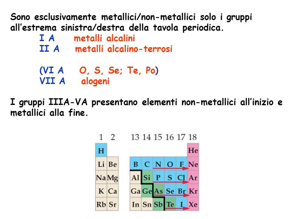 Orbitali atomici ppt scaricare - Metalli e non metalli tavola periodica ...