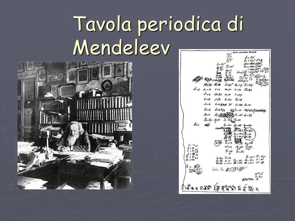 Orbitali atomici ppt scaricare - Mendeleev e la tavola periodica ...