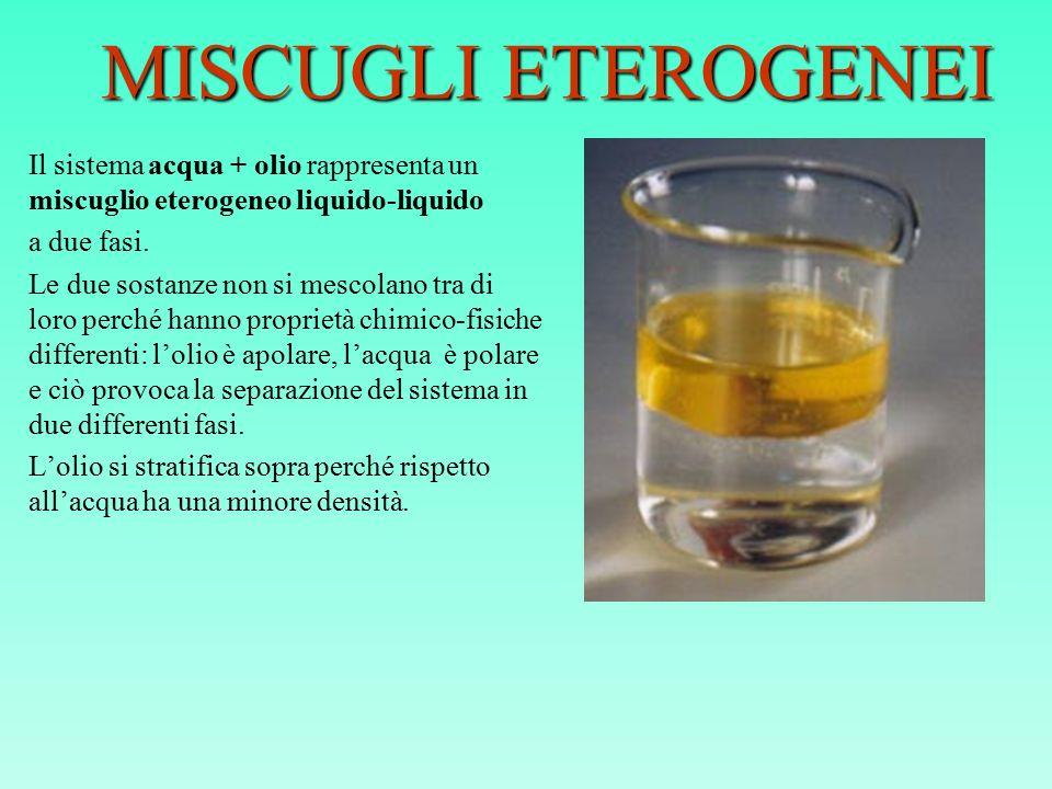 MISCUGLI ETEROGENEI Il sistema acqua + olio rappresenta un miscuglio eterogeneo liquido-liquido. a due fasi.