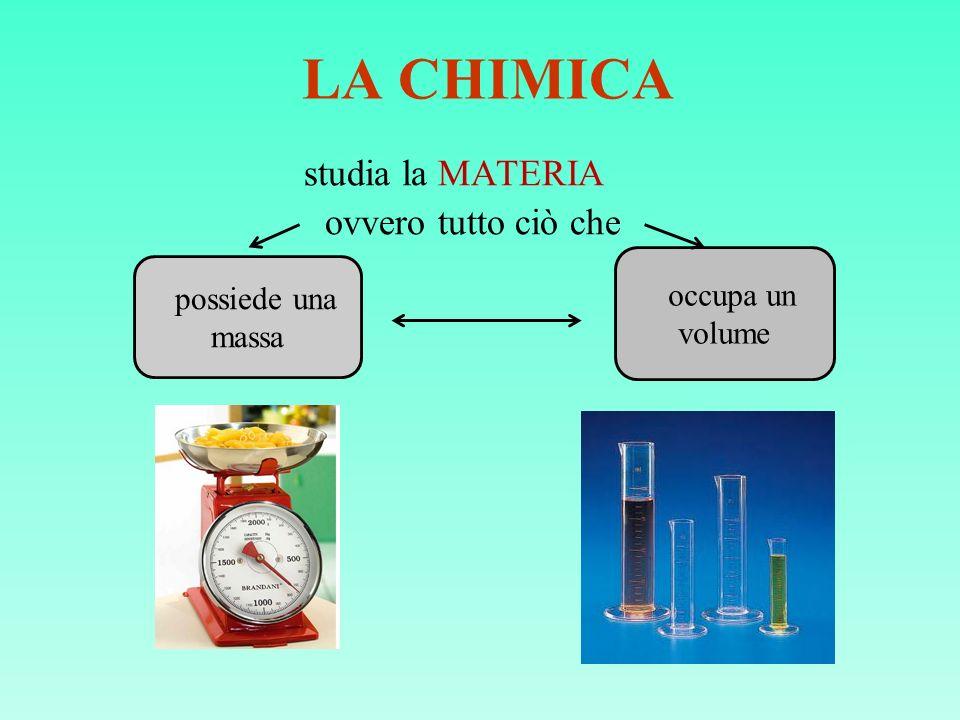 LA CHIMICA studia la MATERIA ovvero tutto ciò che occupa un volume