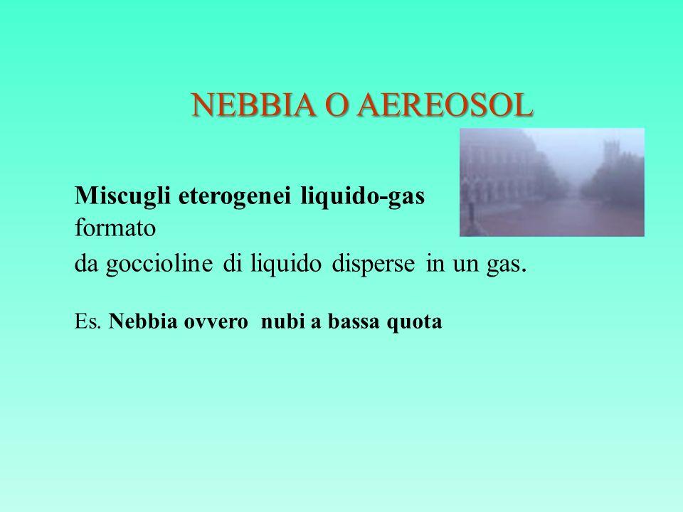 NEBBIA O AEREOSOL Miscugli eterogenei liquido-gas formato