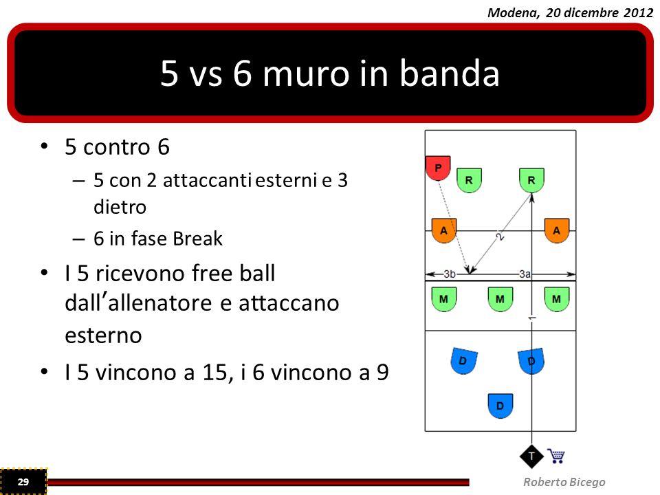 5 vs 6 muro in banda 5 contro 6. 5 con 2 attaccanti esterni e 3 dietro. 6 in fase Break.