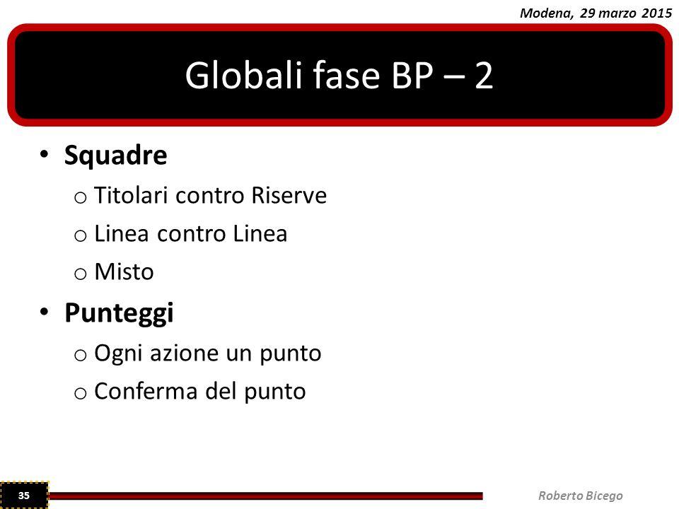 Globali fase BP – 2 Squadre Punteggi Titolari contro Riserve