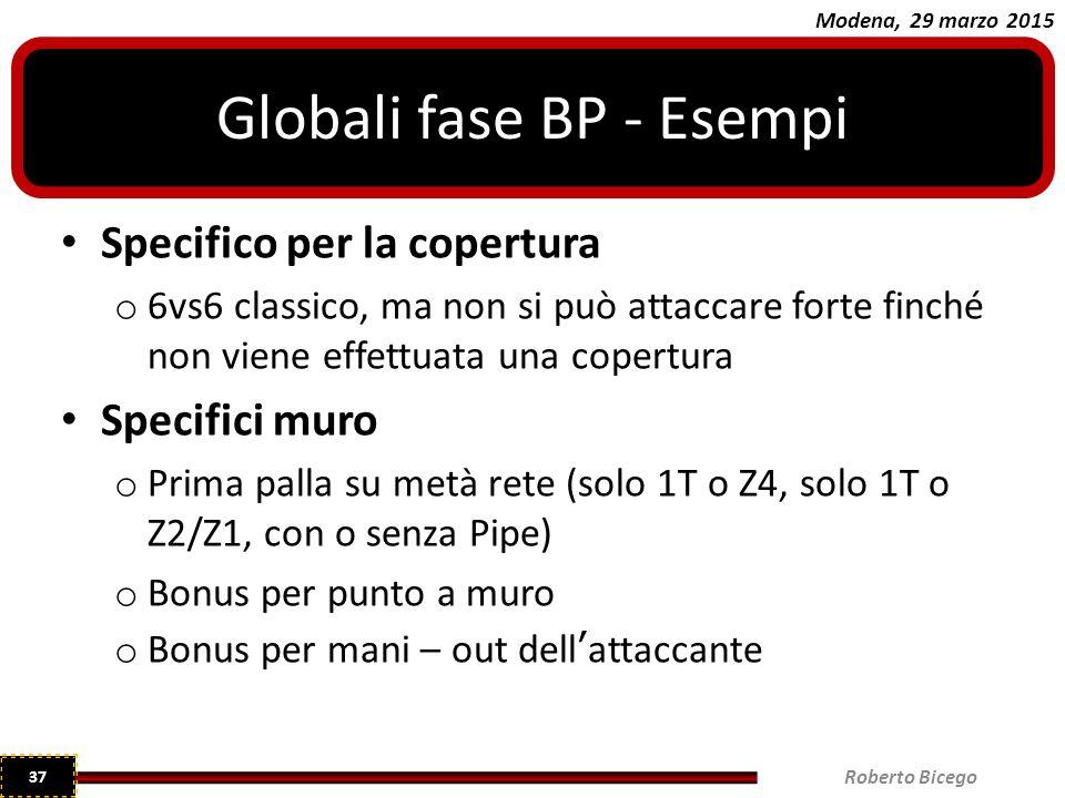 Globali fase BP - Esempi