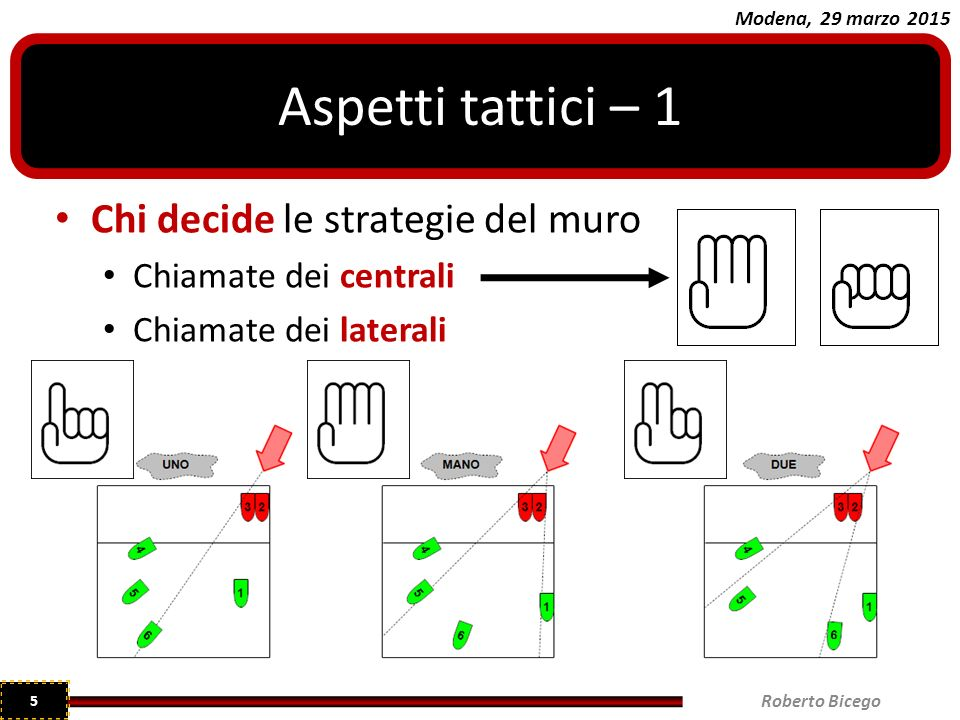 Aspetti tattici – 1 Chi decide le strategie del muro