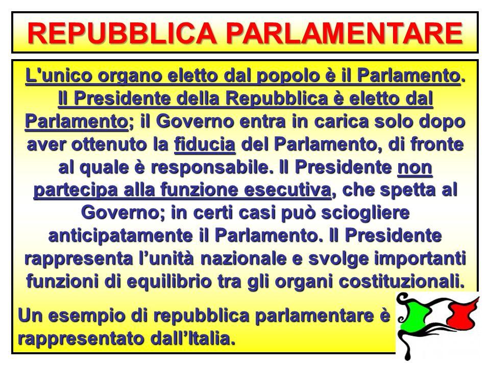 Forme di stato e forme di governo ppt video online scaricare for Repubblica parlamentare italiana