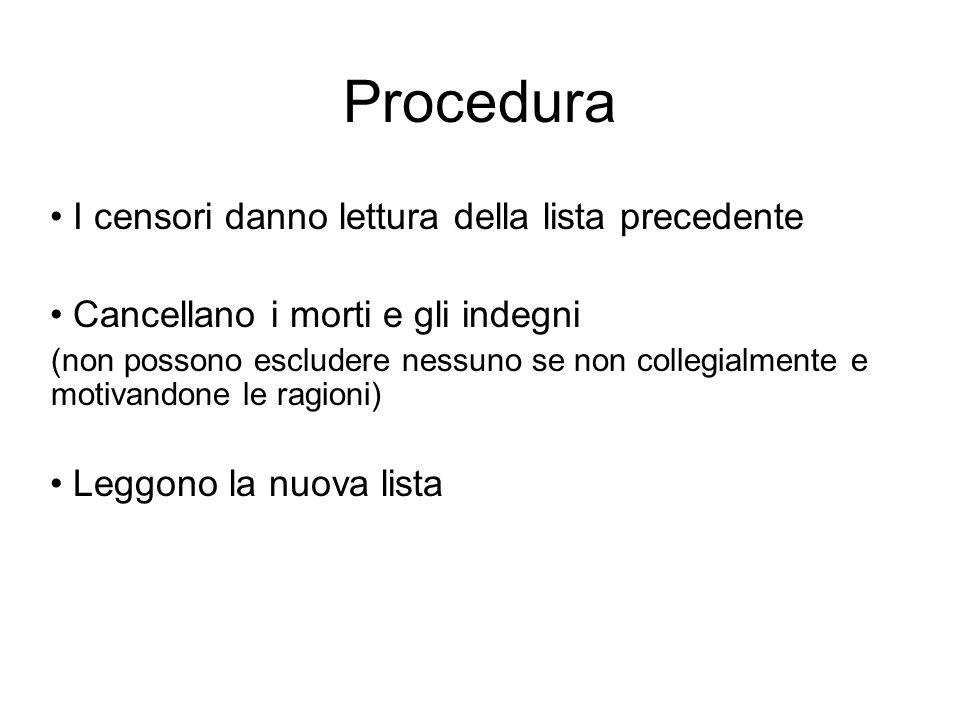 Spqr cicerone le leggi iii ppt scaricare for Lista senatori