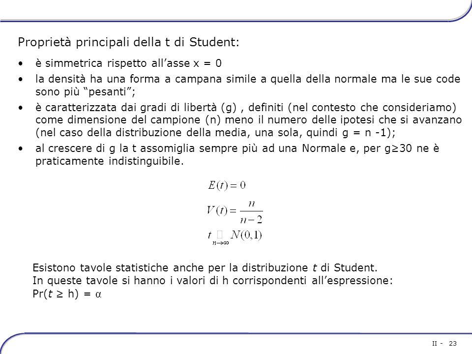 Corso di laurea magistrale in economia e professioni ppt scaricare - Tavole di distribuzione normale ...