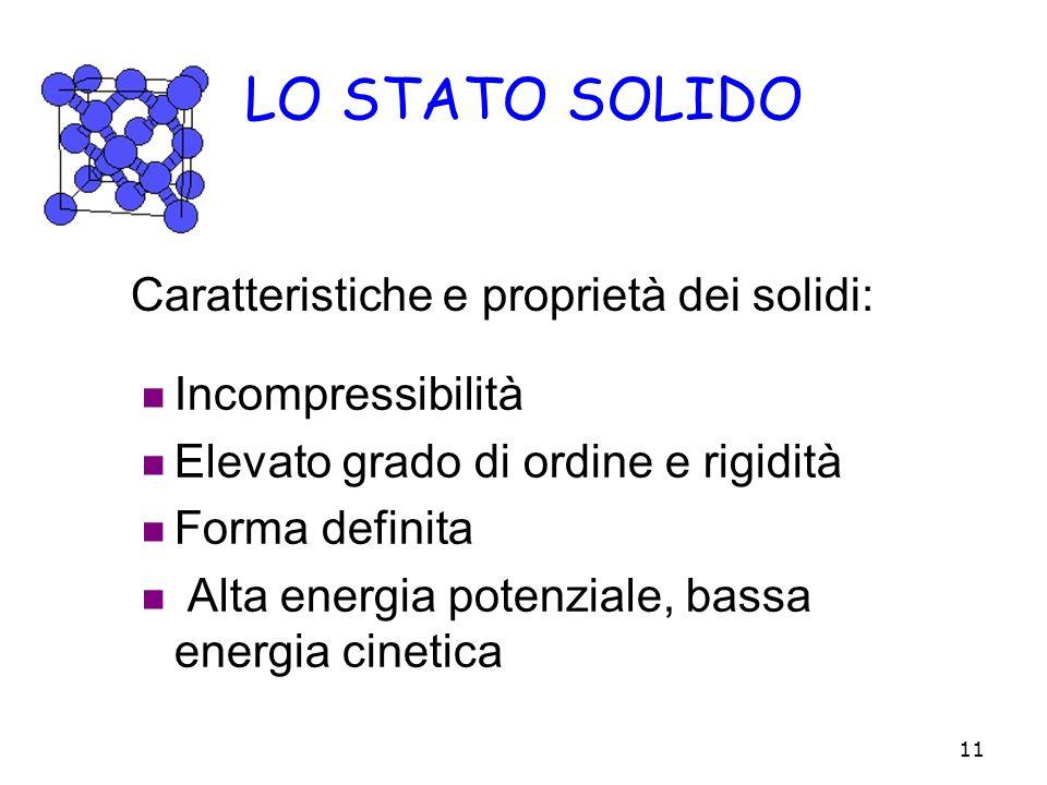 Caratteristiche e proprietà dei solidi: