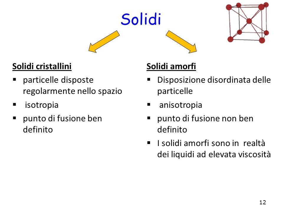Solidi Solidi cristallini