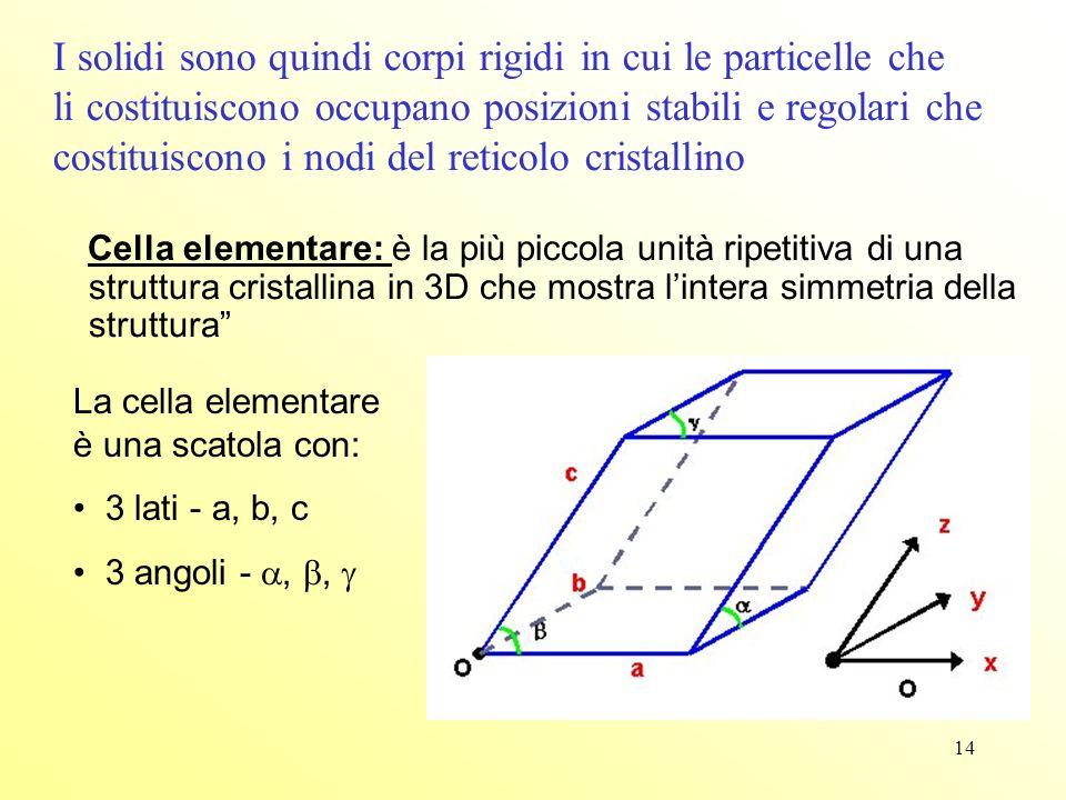 I solidi sono quindi corpi rigidi in cui le particelle che li costituiscono occupano posizioni stabili e regolari che costituiscono i nodi del reticolo cristallino