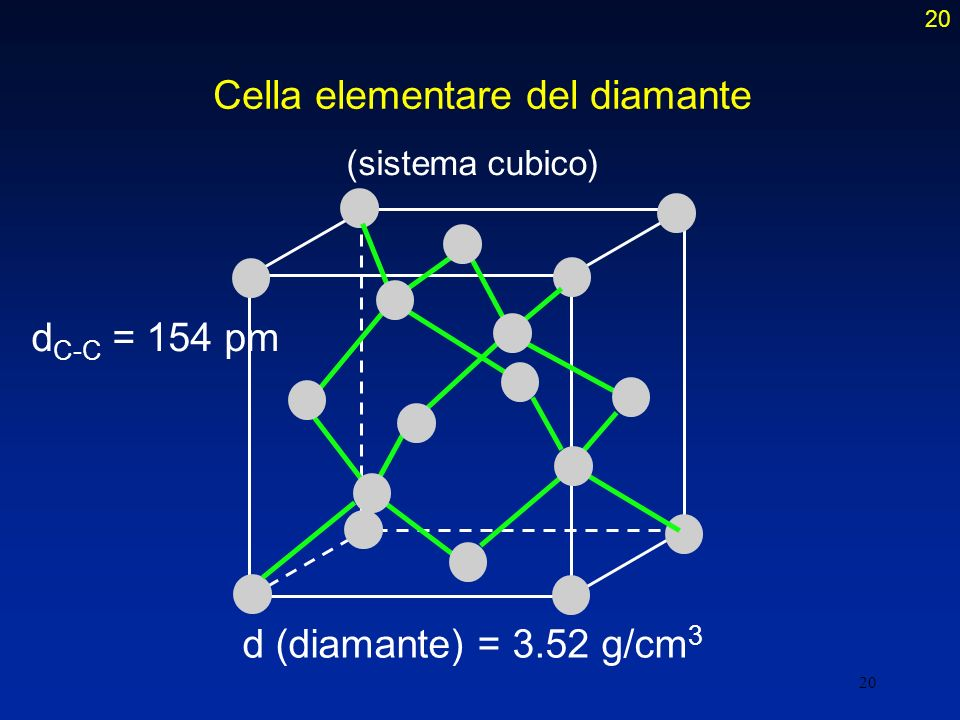 Cella elementare del diamante