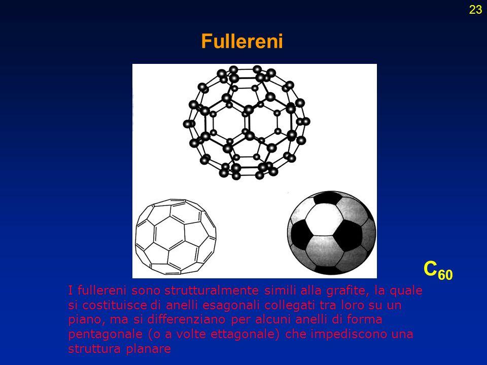 Fullereni C60.
