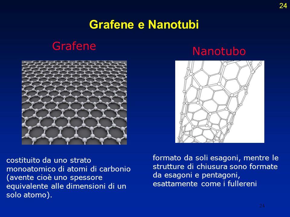 Grafene e Nanotubi Grafene Nanotubo
