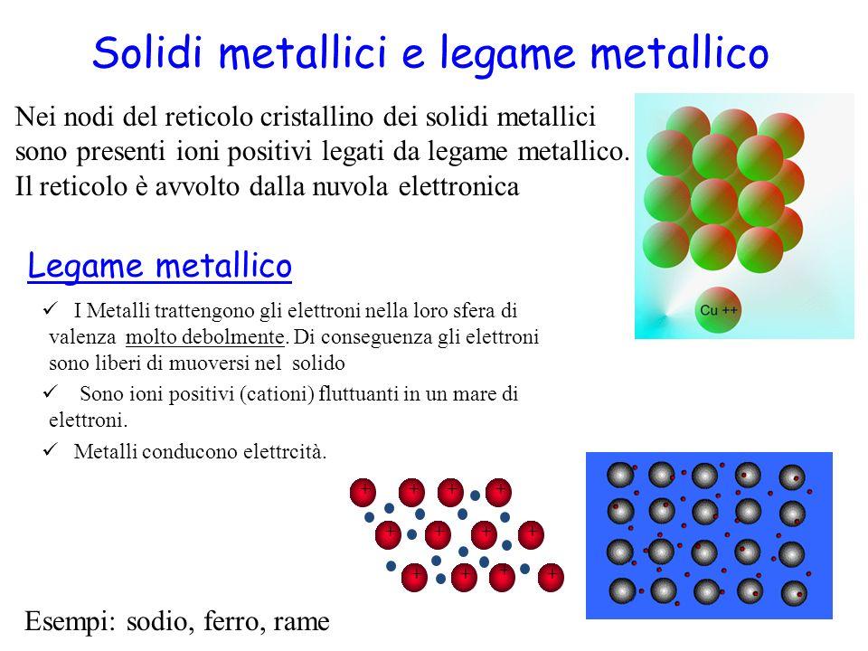 Solidi metallici e legame metallico