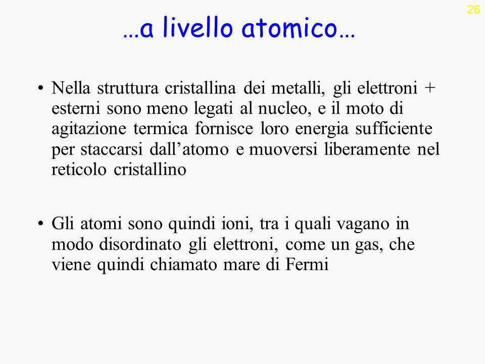 …a livello atomico…