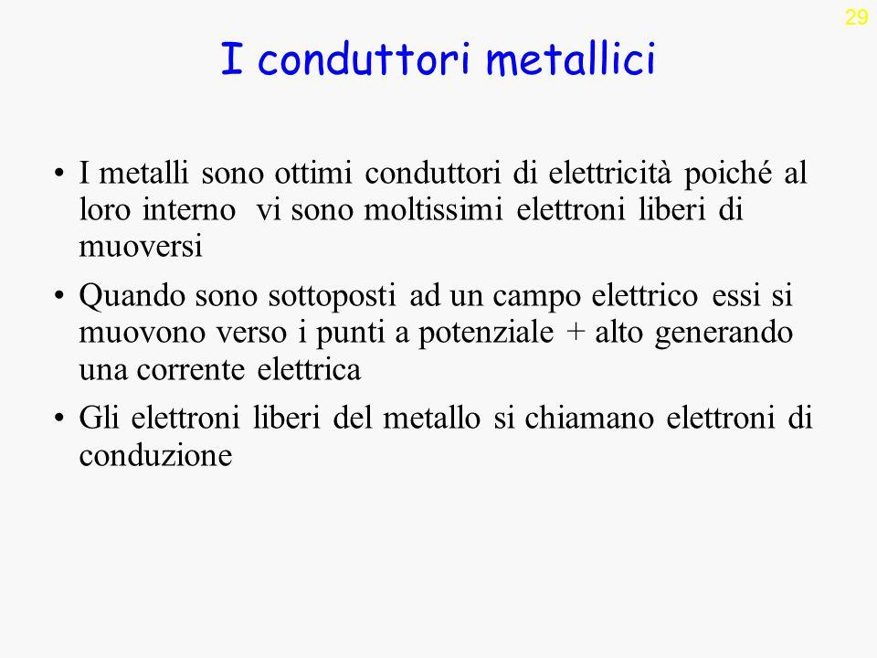 I conduttori metallici