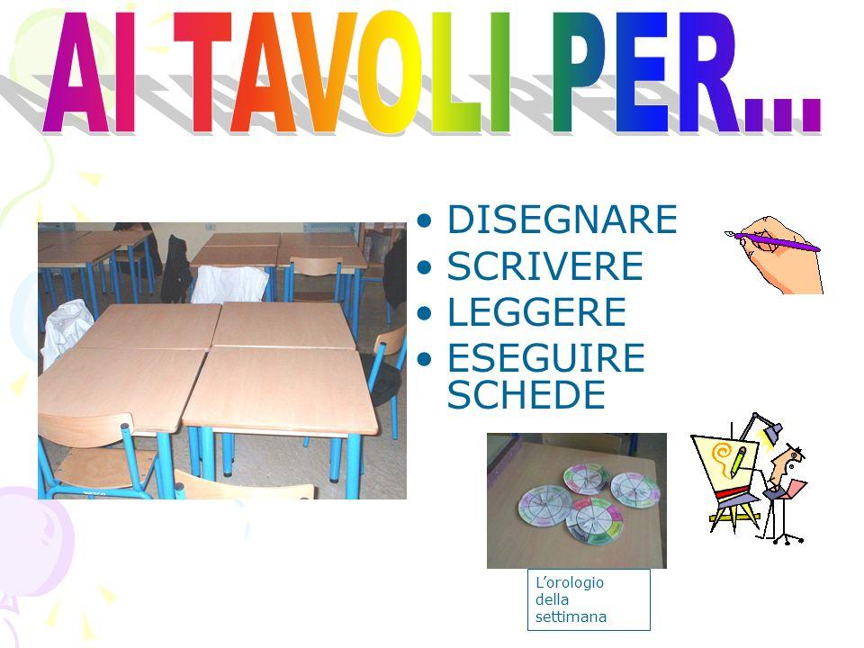 Gli angoli dell aula e gli arredi ppt video online scaricare - Software per disegnare mobili ...