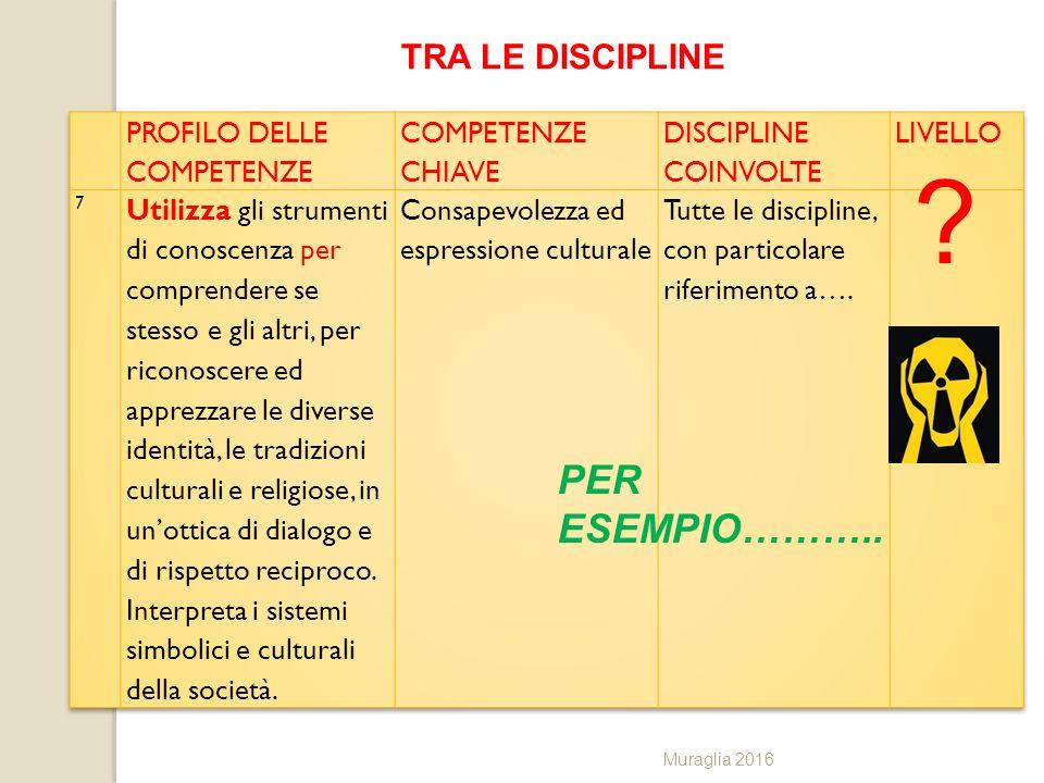 PER ESEMPIO……….. TRA LE DISCIPLINE PROFILO DELLE COMPETENZE