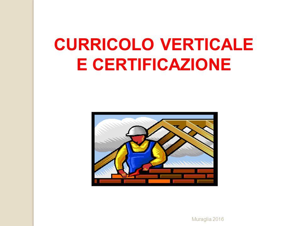 CURRICOLO VERTICALE E CERTIFICAZIONE