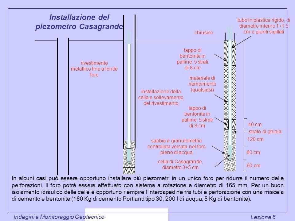 Indagini e monitoraggio geotecnico ppt video online for Materiale del tubo della linea d acqua