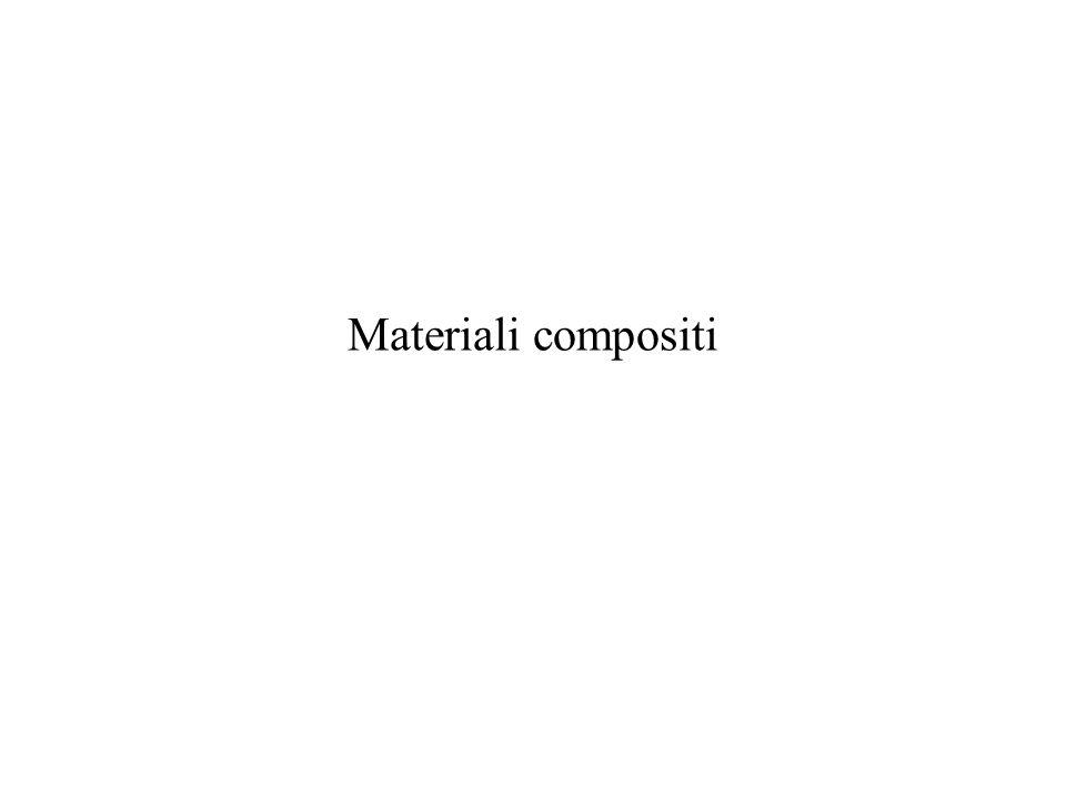 Materiali compositi